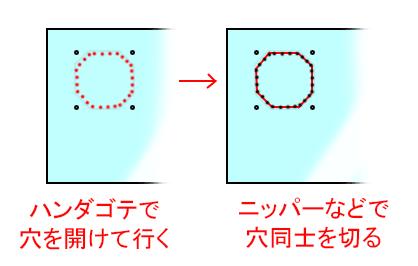 穴あけ作業図