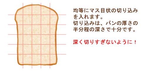 パンの切れ込みの入れ方図