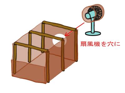 工作室排気装置
