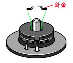 Siセンサーを押さえる金具形状