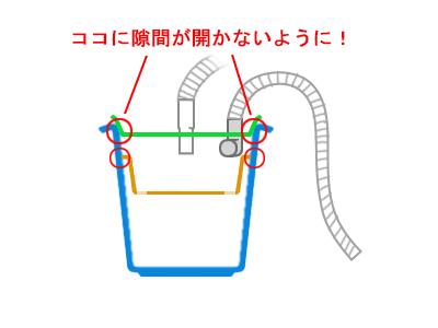 サイクロン集塵機の隙間