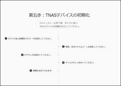 第五歩:TNASデバイスの初期化
