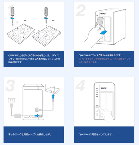 HDDのセット